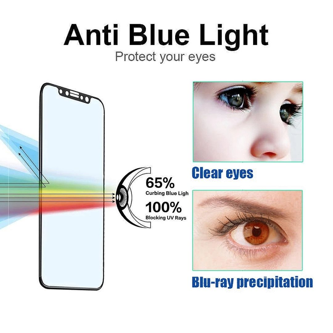 Why We Should Have an Anti-Blue Light Tempered Glass Screen Protector?